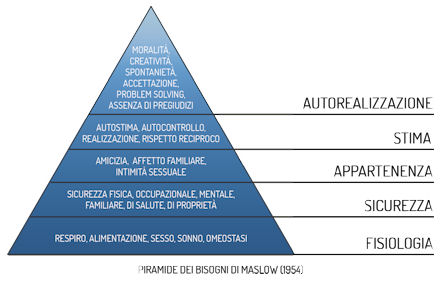 piramide maslow small