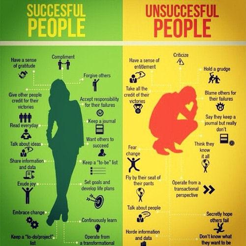 Success And Unsuccess Quotes: COMPORTAMENTI E ABITUDINI DI SUCCESSO: CREARSI LA PROPRIA